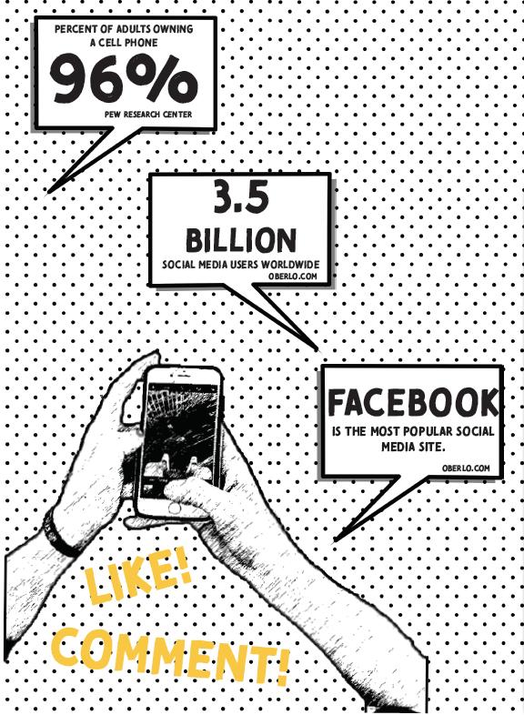 The+Dark+Side+of+Social+Media